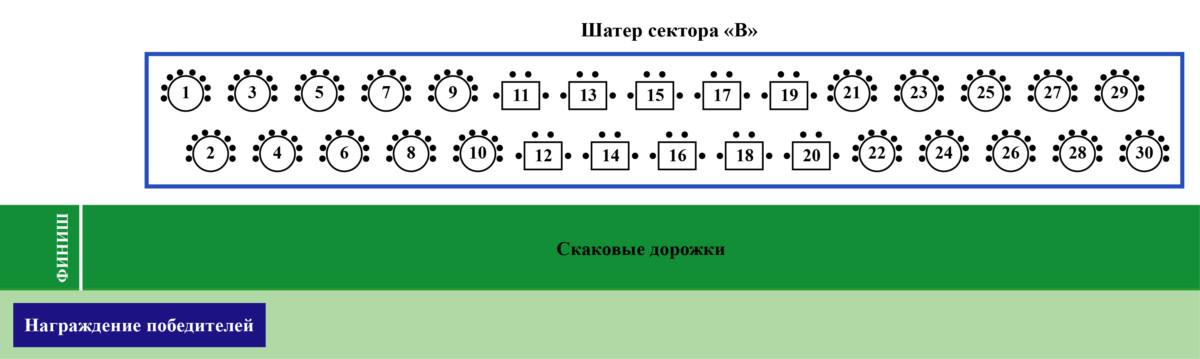 диетолог в белгороде отзывы